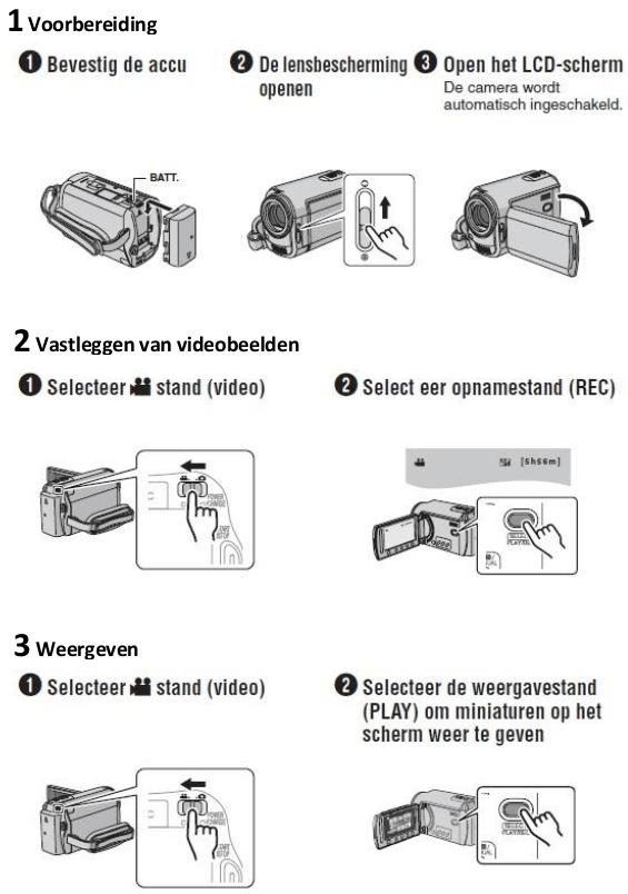 Wiki_bedieningCamera1